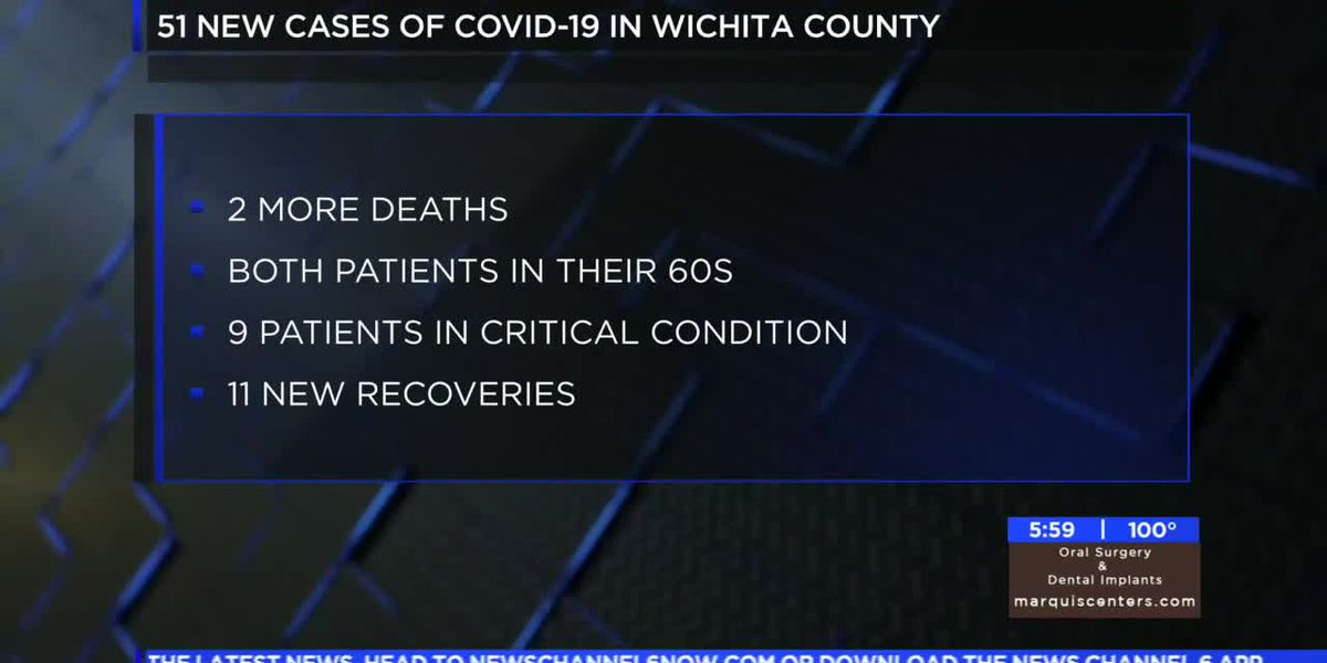 2 new COVID-19 deaths in Wichita County, total cases now at 636