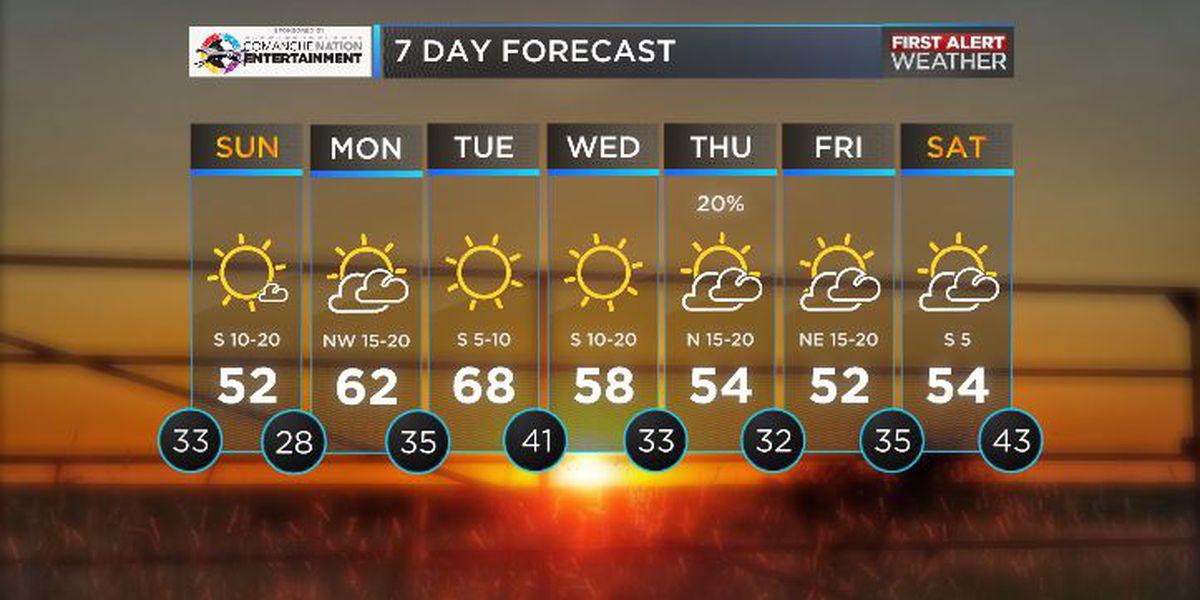 Next week brings in warmer weather