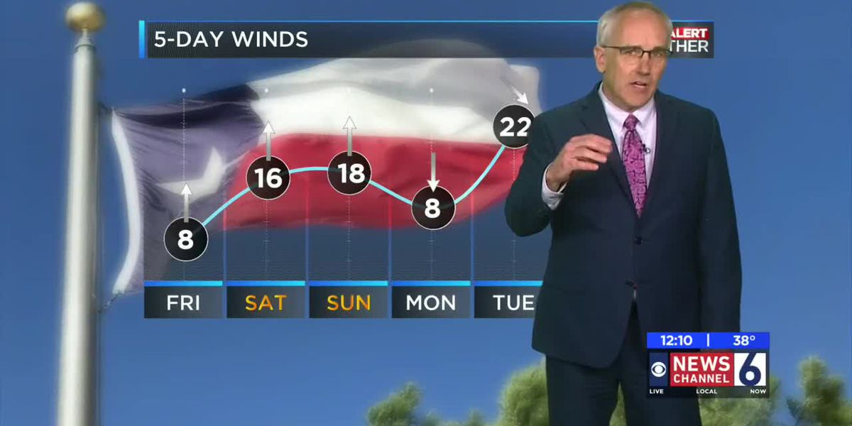 KAUZ Midday Friday Weather
