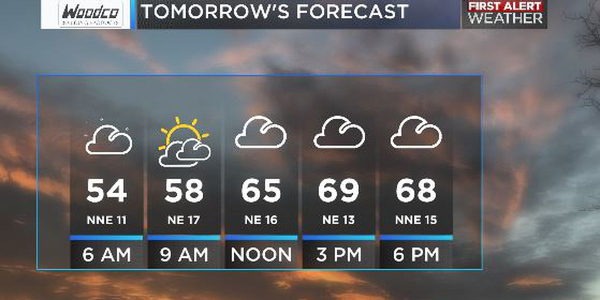 A warm Sunday ahead of a cool and wet week