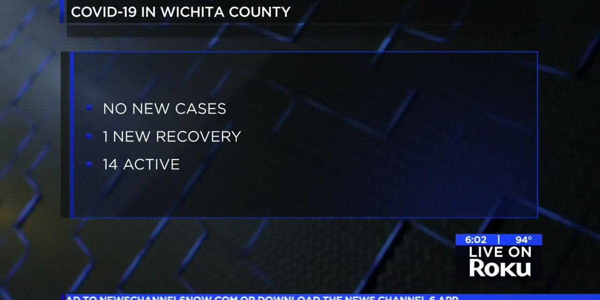 One new COVID-19 recovery in Wichita County, total now 69