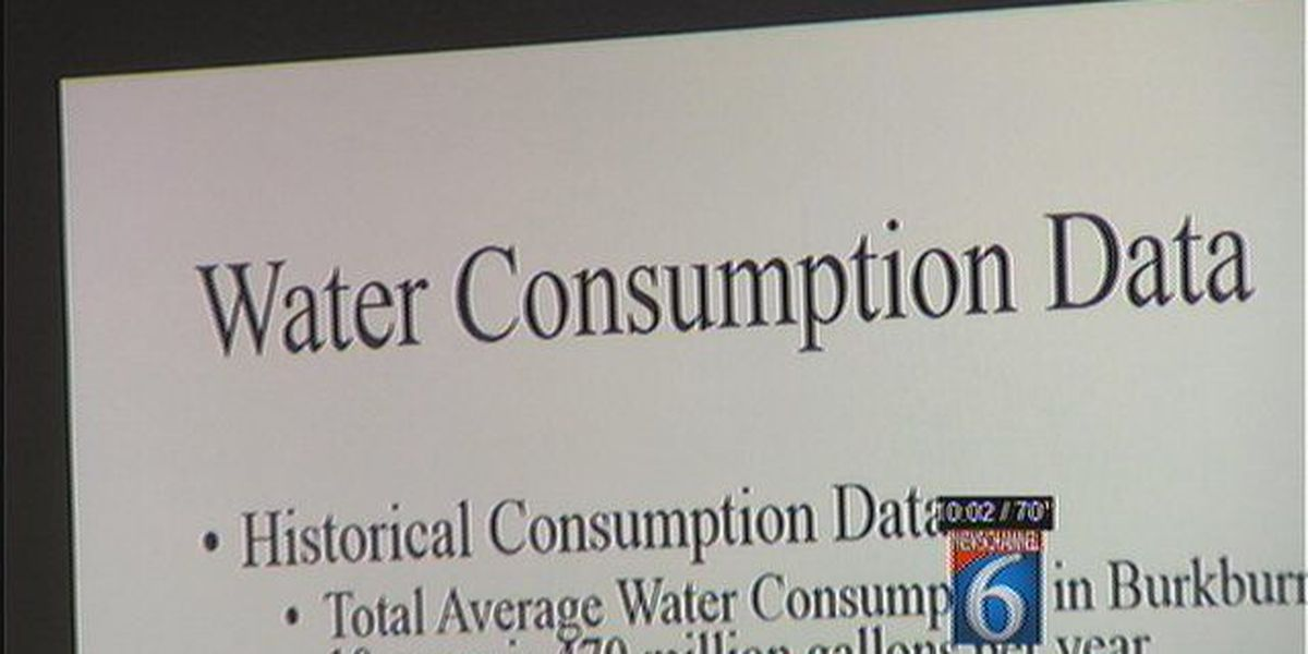 Drought Watch: Burkburnett Faces Deadline