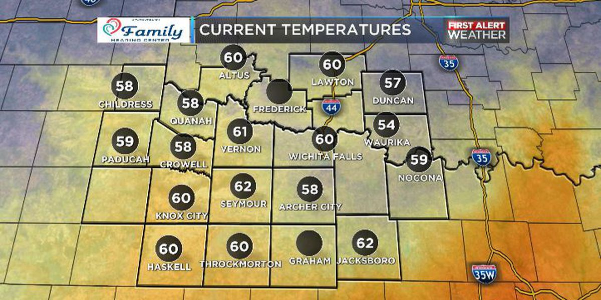 Temps warm up to the 60′s Sunday