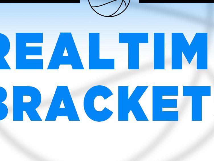Realtime Bracket Challenge