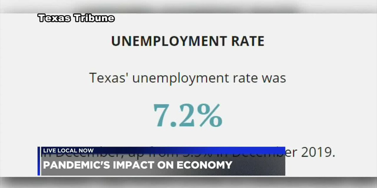 Unemployment still twice as high compared to a year ago