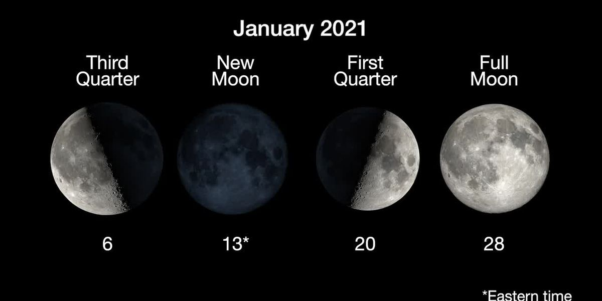January 2021 Skywatching tips from NASA