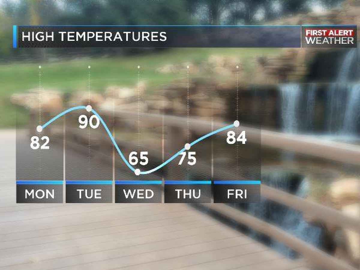 First Big Cold Front of the Season Arrives Mid Week