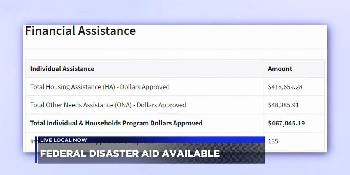 Federal disaster aid available following winter storm