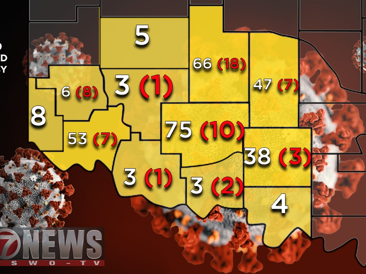 STATE UPDATE: SWOK county adds new death, state increases by 11
