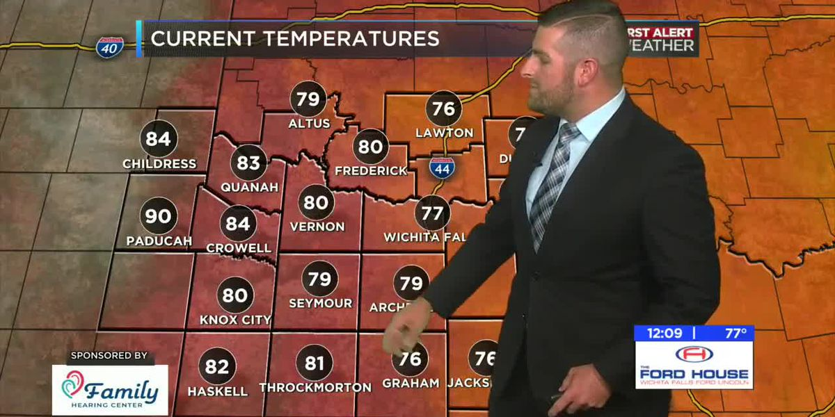 Fall temps are on the way after this weekend