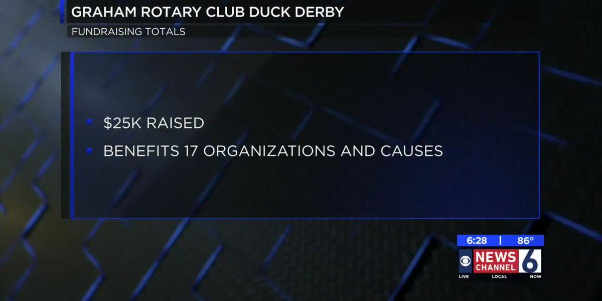 Duck Derby raises over $25K