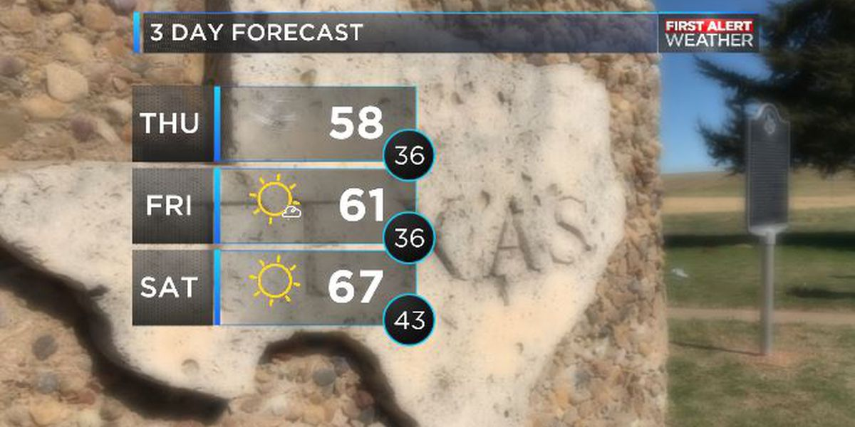 Cooler day ahead of a beautiful weekend