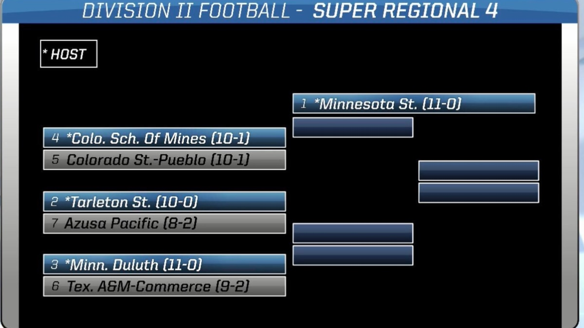 Midwestern State left out of NCAA D-2 playoffs, finishes with two 1-point losses