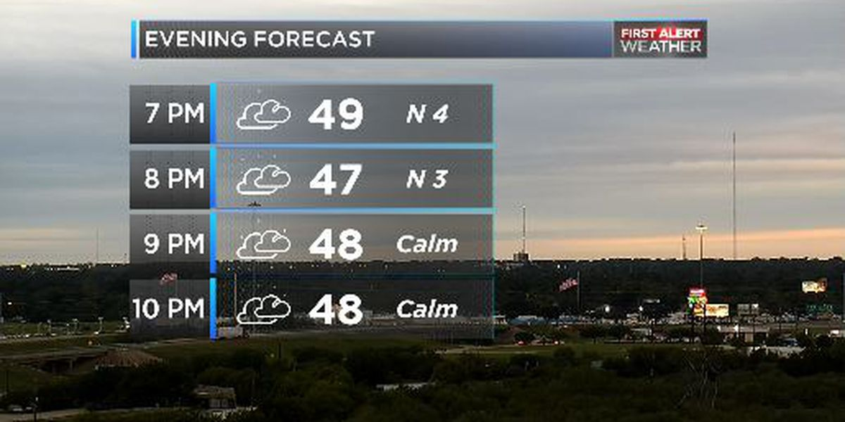 Chilly and rainy weather continues