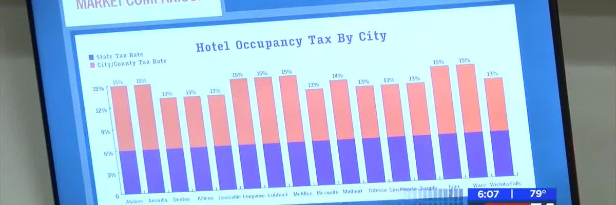 City of WF considering a Hotel Occupancy Tax proposition