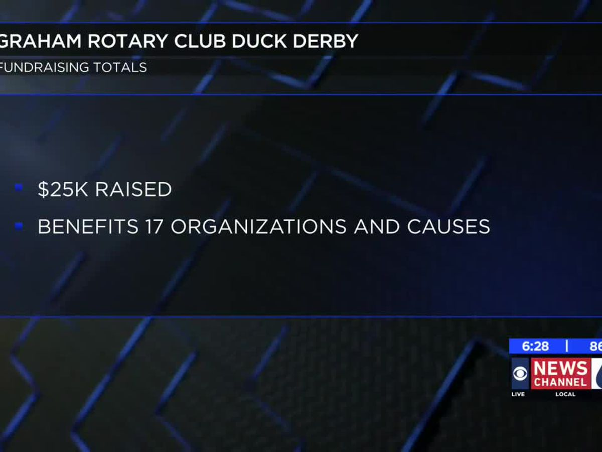 Duck Derby raises over $25K