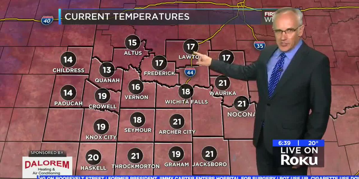 KAUZ Tuesday Morning Weather