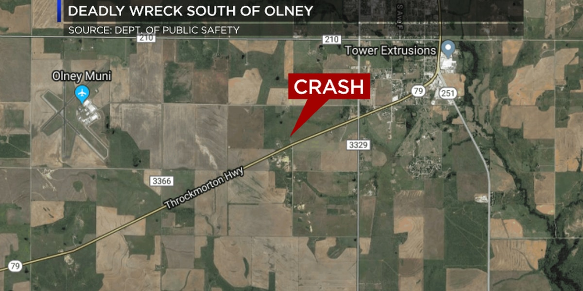Young County man run over, killed by his own pickup