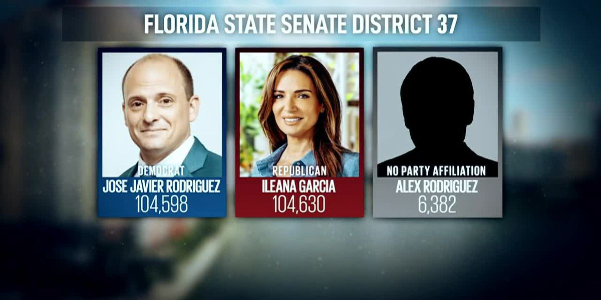 'Ghost candidates' blamed for siphoning off votes in Florida races