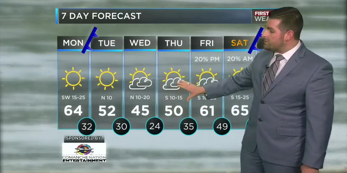 Mild weather is in the forecast for Monday