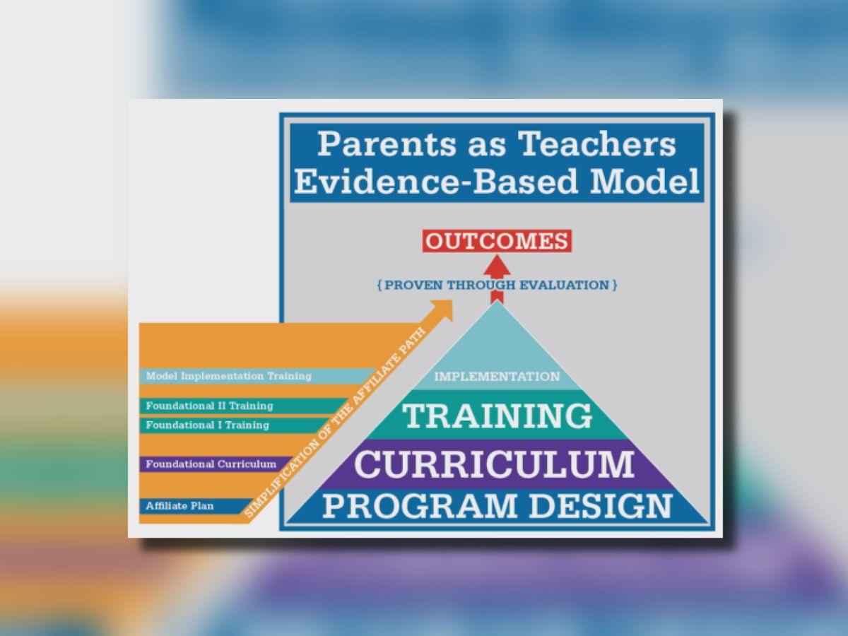 WFISD: Parents as Teachers program receives a national recognition