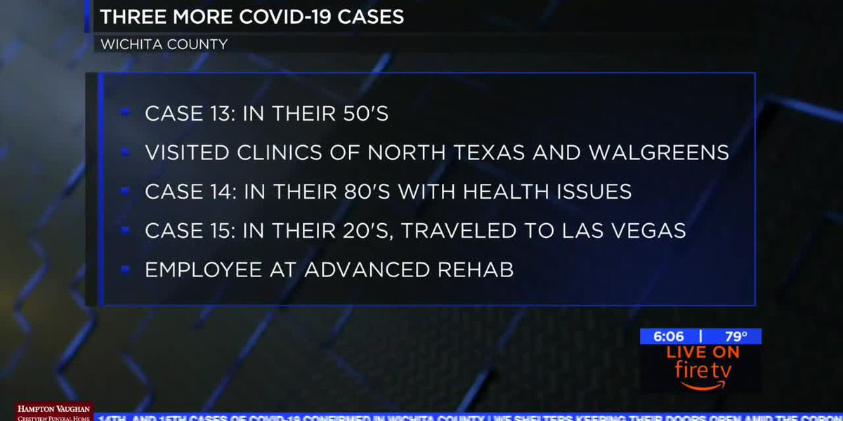 UPDATE: Information released on three Wichita County COVID-19 cases