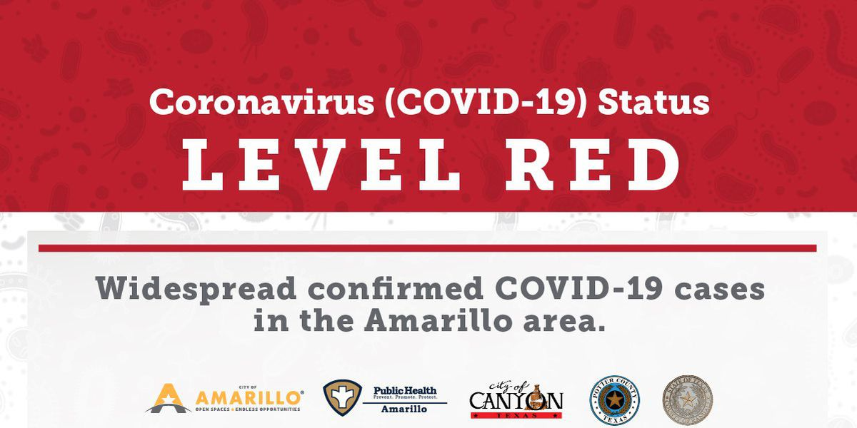 Amarillo COVID-19 status level changes to level red