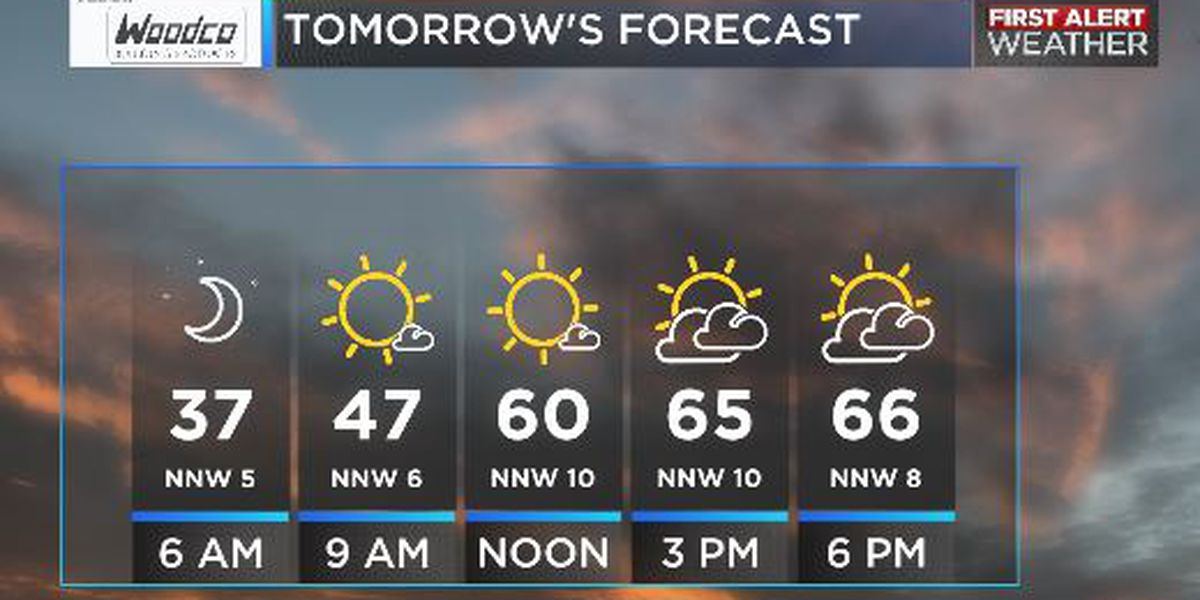 Cool and dry this weekend