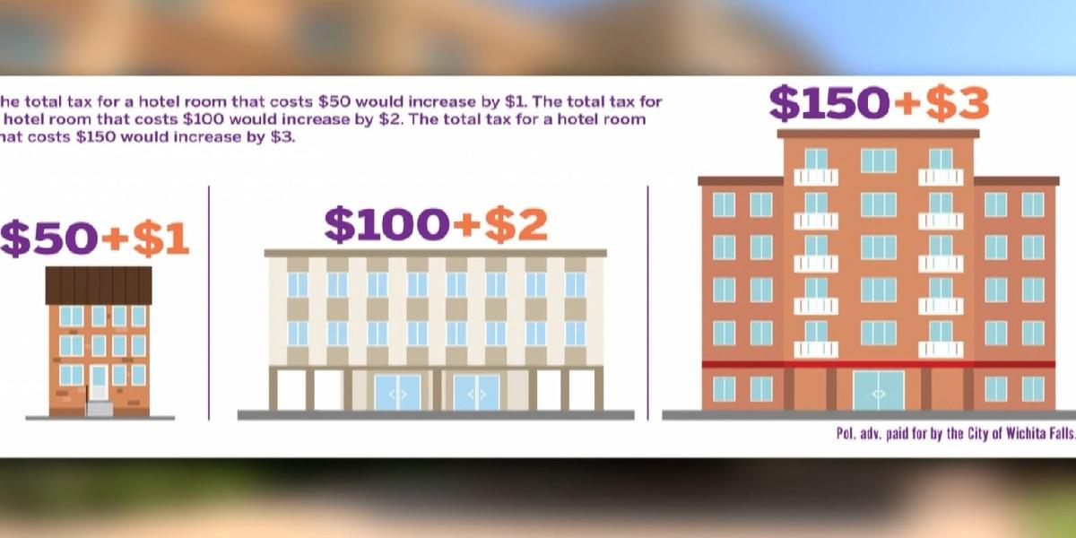 Hotel tax passed in Wichita Falls