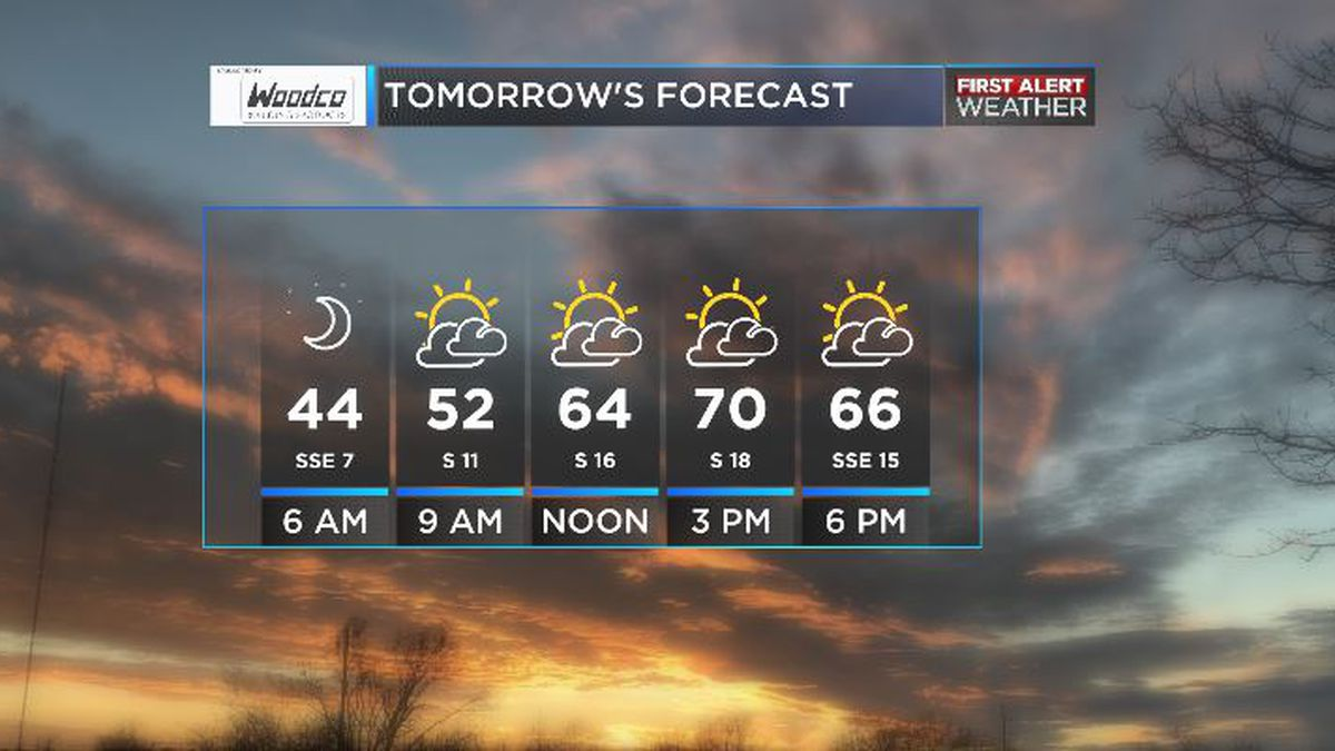 Temps warm up even more next week