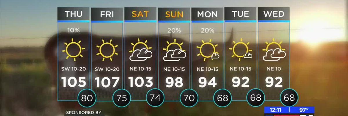 Very hot conditions exist for Thursday & Friday