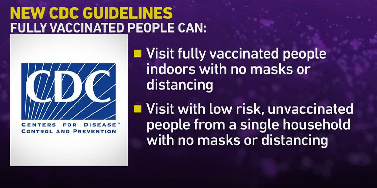 CDC provides new guidelines for people fully vaccinated